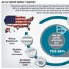 ACCA-Tariff-Survey-ACHR-News.jpg