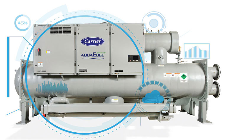 Carrier's AquaEdge 19DV water-cooled centrifugal chiller. - The ACHR News