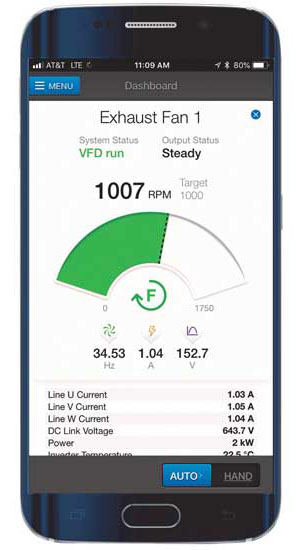 Greenheck Vari-Green Drive Model 100+ with Companion App - The ACHR News