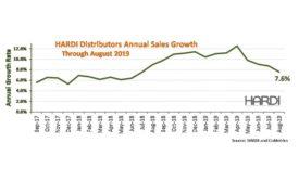 HARDI-August-report