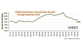 HARDI-trends-September