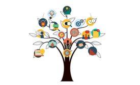 Marketing-tree
