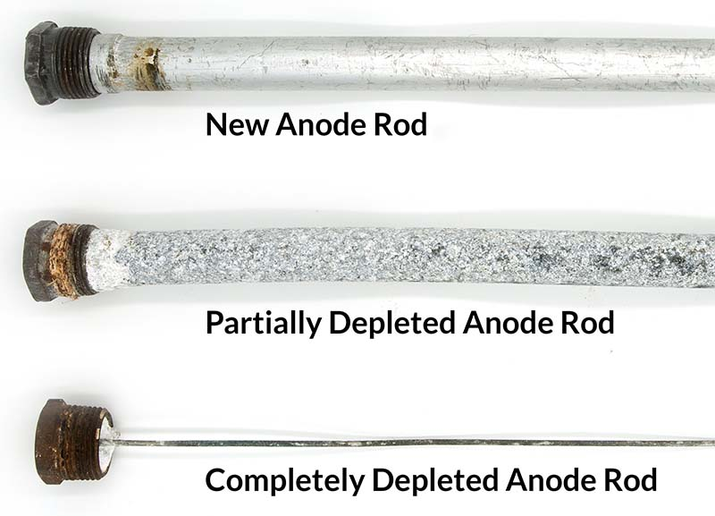 Anode rods.