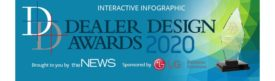 Dealer Design Awards Interactive Infographic