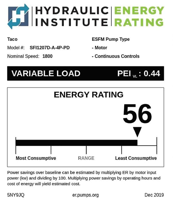 The new Department of Energy pump energy rating (ER) label.