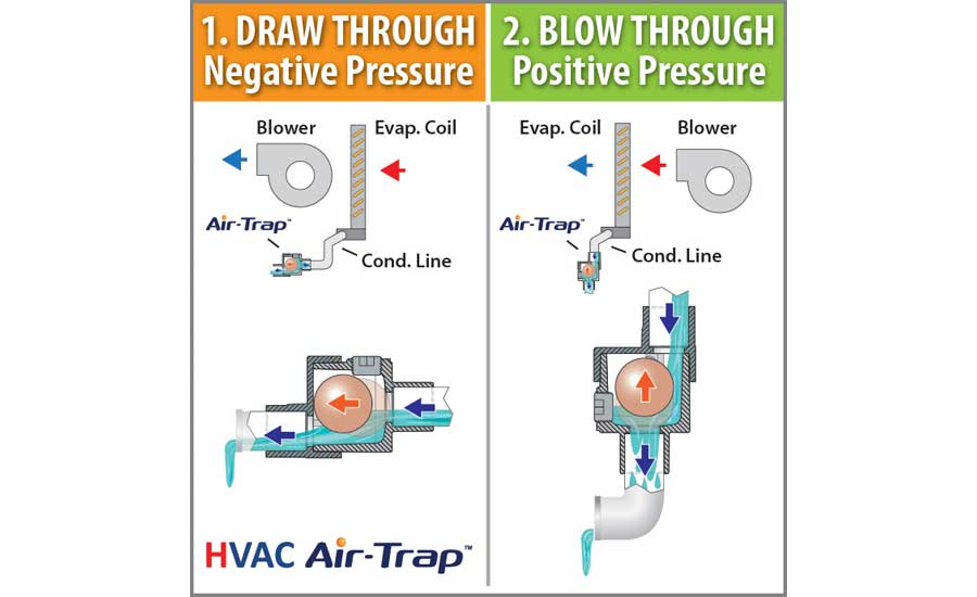 HVAC-air-trap