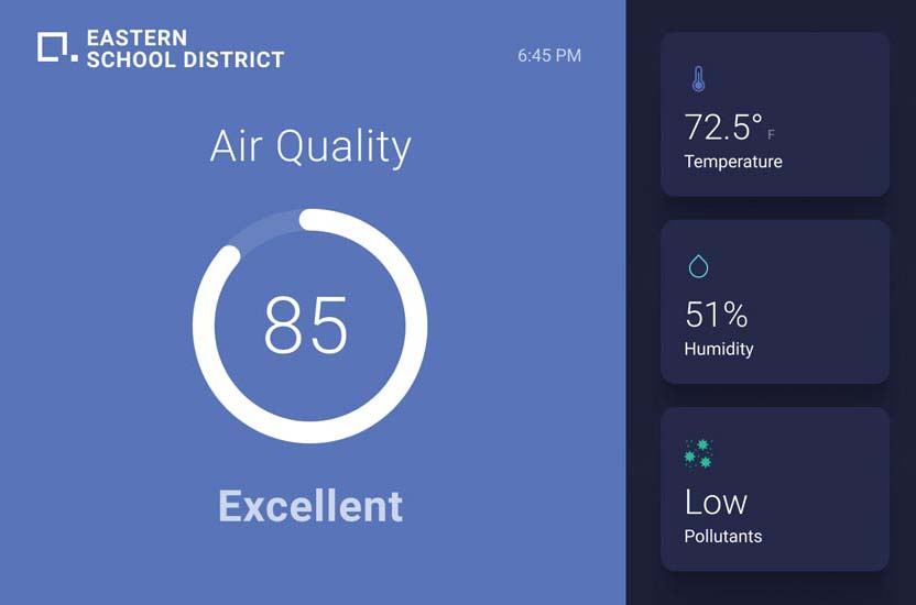 A screen that displays school air quality statistics.