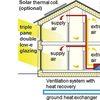 Passive-House-Diagram.jpg