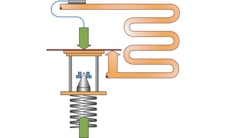 This diagram shows the forces of the TXV's flexible diaphragm.