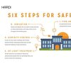 AHRI Five Steps for Safer Schools Chart.