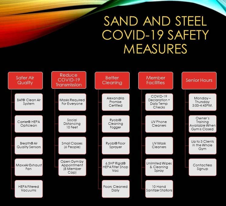 Sand and Steel Infographic.