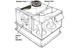 Under-Performing Heat Pump.