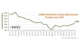 HARDI-January