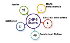 NATE's CHP-5 certification path diagram.