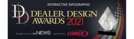 Dealer Design Awards 2021 Interactive Infographic.