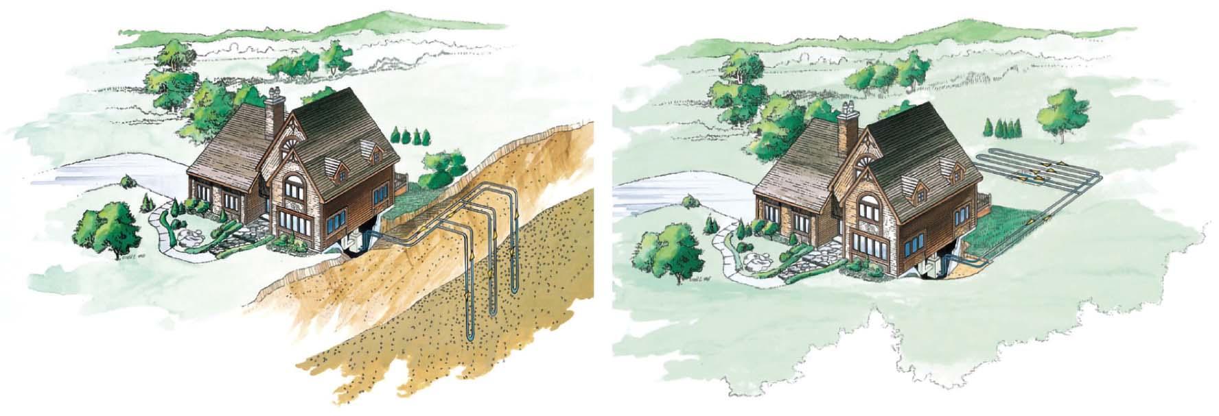 Geothermal loop diagrams.