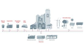 Danfoss energy diagram.