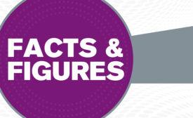 Facts + Figures: AHRI Shipment Data