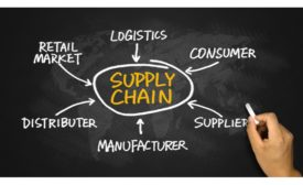 Supply Chain LMA