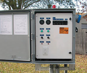 Best Controls Co.: Phase Conversion Panels