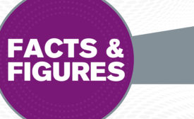 Facts + Figures - The NEWS - ACHR