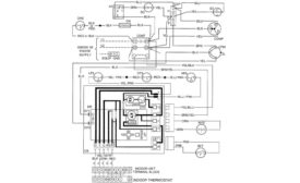 Thermostat troubleshooting
