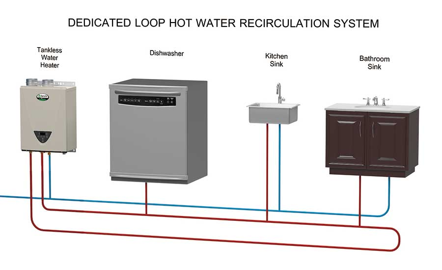 A O Smith Adds Integrated Recirculating Pump To Condensing