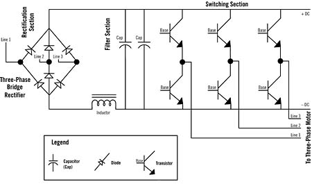 Variable Frequency Drives And Ac Motor Speed on wiring capacitors