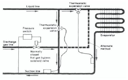 commercial evaporator diagram