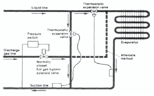 refrigeration solenoid wiring diagram