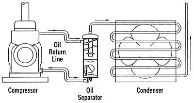 Refrigeration Refrigeration Fan Cycle Switch