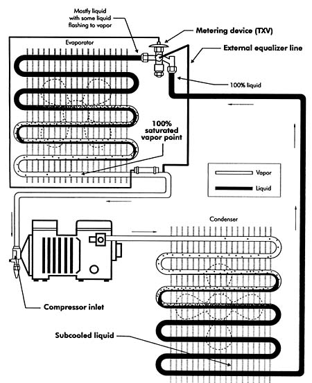 wiring diagram for frigidaire window unit basic air conditioner wiring diagram wiring diagram