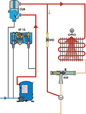 on Refrigeration Wiring Schematic Diagram