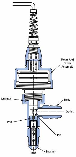control of an electronic expansion valve Electronic expansion valves mcs-exv  used for the positioning and control of bipolar expansion valves using an analog input of 0-10 vdc (0 vdc = 0% valve.