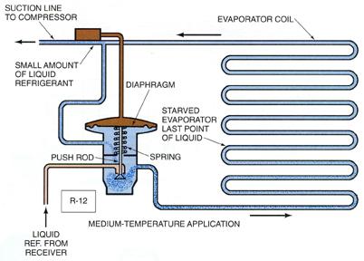 Btu Buddy 18 Compressor With Refrigerant Flooding Back