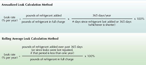 EPA Amends Leak Rate Calculations
