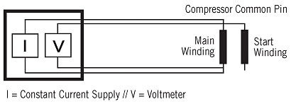 Measuring Compressor's Motor Coil Temp