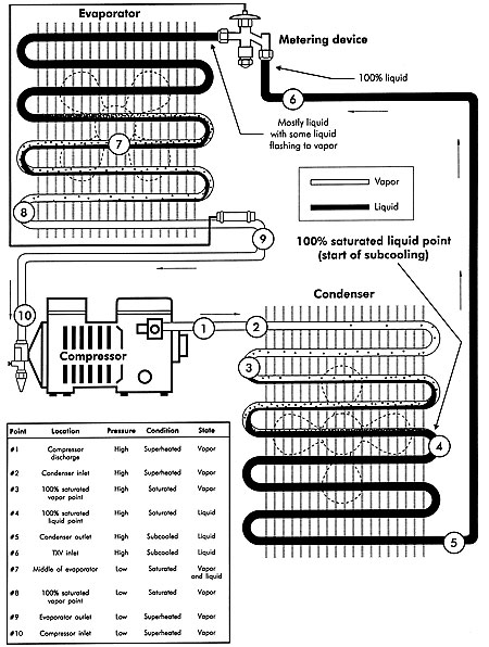 Basic Refrigeration System Diagram
