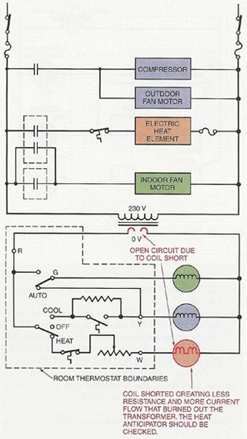 coleman package unit wiring diagram coleman automotive wiring coleman package unit wiring diagram coleman automotive wiring diagrams
