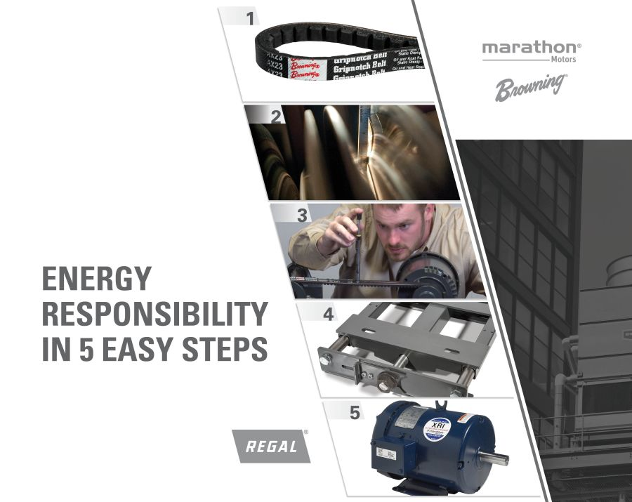 Energy Responsibility in 5 Easy Steps